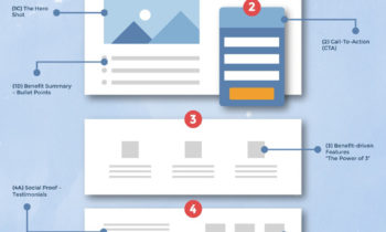 5 puntos básicos para diseñar una landing page + ejemplos